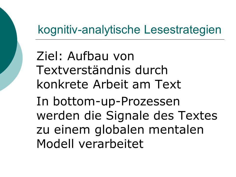 kognitiv-analytische Lesestrategien Ziel: Aufbau von Textverständnis durch konkrete Arbeit am Text In bottom-up-Prozessen werden die Signale des Texte