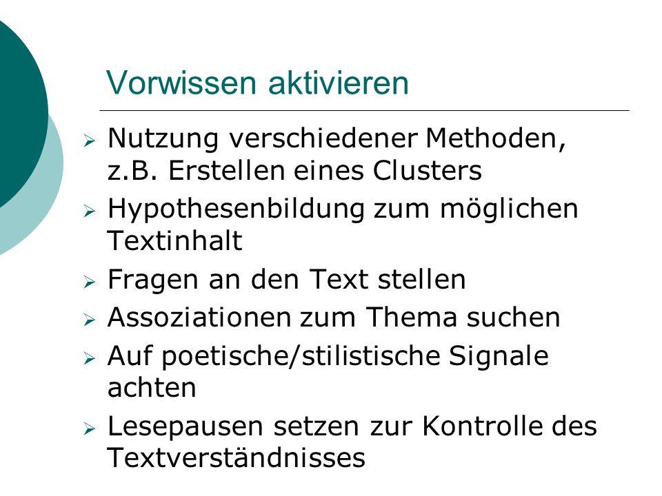 Vorwissen aktivieren  Nutzung verschiedener Methoden, z.B. Erstellen eines Clusters  Hypothesenbildung zum möglichen Textinhalt  Fragen an den Text