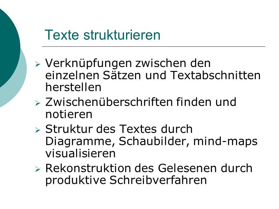 Texte strukturieren  Verknüpfungen zwischen den einzelnen Sätzen und Textabschnitten herstellen  Zwischenüberschriften finden und notieren  Struktu