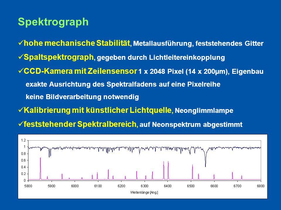 Spektrograph hohe mechanische Stabilität, Metallausführung, feststehendes Gitter Spaltspektrograph, gegeben durch Lichtleitereinkopplung CCD-Kamera mit Zeilensensor 1 x 2048 Pixel (14 x 200µm), Eigenbau exakte Ausrichtung des Spektralfadens auf eine Pixelreihe keine Bildverarbeitung notwendig Kalibrierung mit künstlicher Lichtquelle, Neonglimmlampe feststehender Spektralbereich, auf Neonspektrum abgestimmt