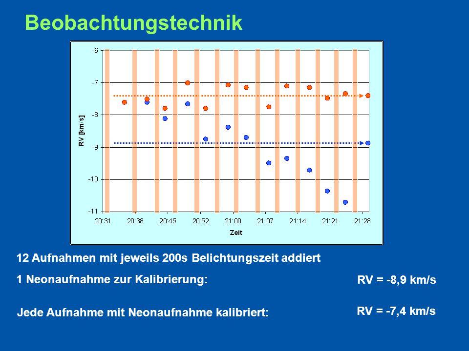 Beobachtungstechnik 12 Aufnahmen mit jeweils 200s Belichtungszeit addiert 1 Neonaufnahme zur Kalibrierung: RV = -8,9 km/s Jede Aufnahme mit Neonaufnahme kalibriert: RV = -7,4 km/s