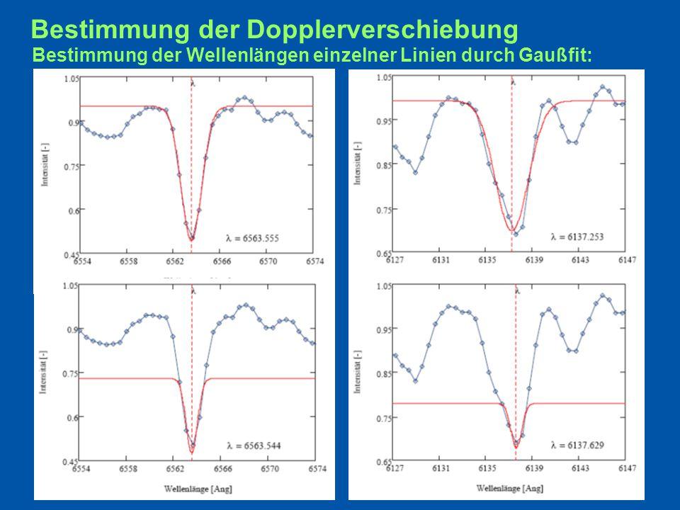 Bestimmung der Dopplerverschiebung Bestimmung der Wellenlängen einzelner Linien durch Gaußfit:
