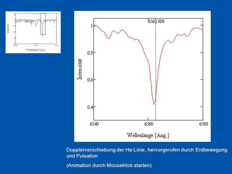 Dopplerverschiebung der Hα-Linie, hervorgerufen durch Erdbewegung und Pulsation (Animation durch Mouseklick starten)
