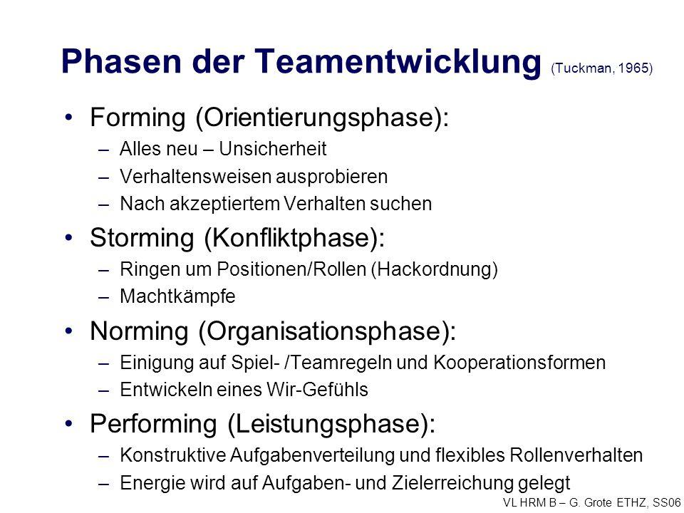 VL HRM B – G. Grote ETHZ, SS06 Phasen der Teamentwicklung (Tuckman, 1965) Forming (Orientierungsphase): –Alles neu – Unsicherheit –Verhaltensweisen au