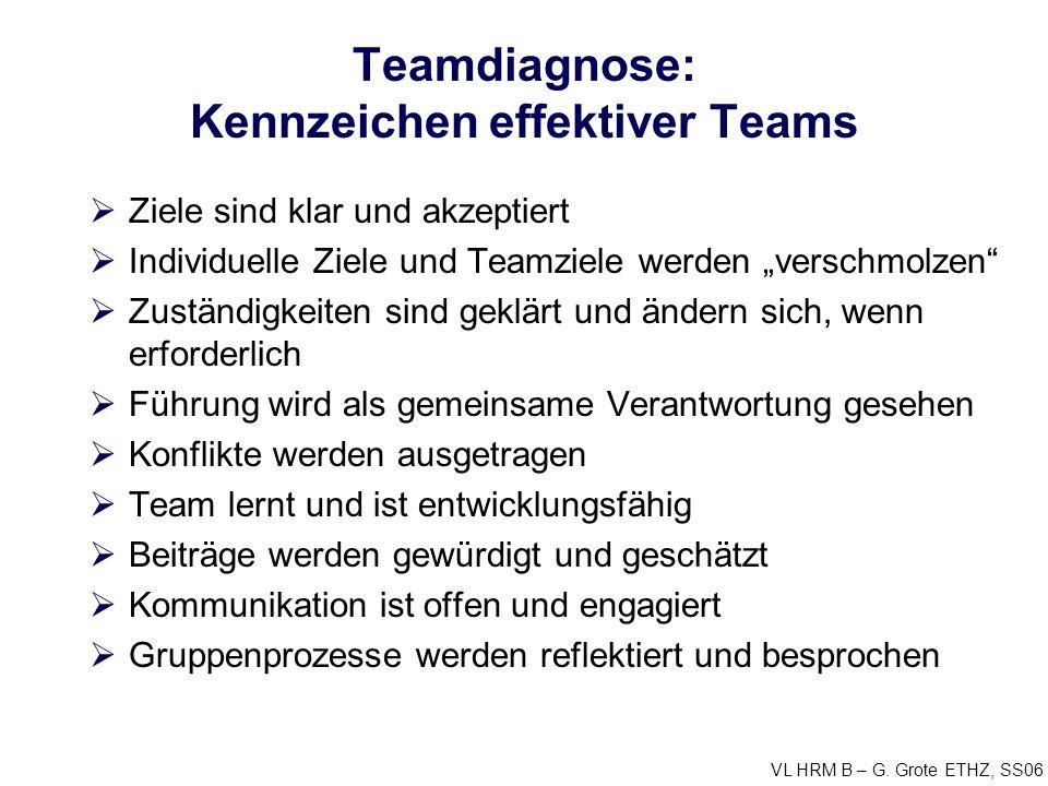 """VL HRM B – G. Grote ETHZ, SS06 Teamdiagnose: Kennzeichen effektiver Teams  Ziele sind klar und akzeptiert  Individuelle Ziele und Teamziele werden """""""