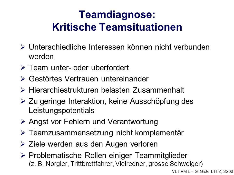 VL HRM B – G. Grote ETHZ, SS06 Teamdiagnose: Kritische Teamsituationen  Unterschiedliche Interessen können nicht verbunden werden  Team unter- oder