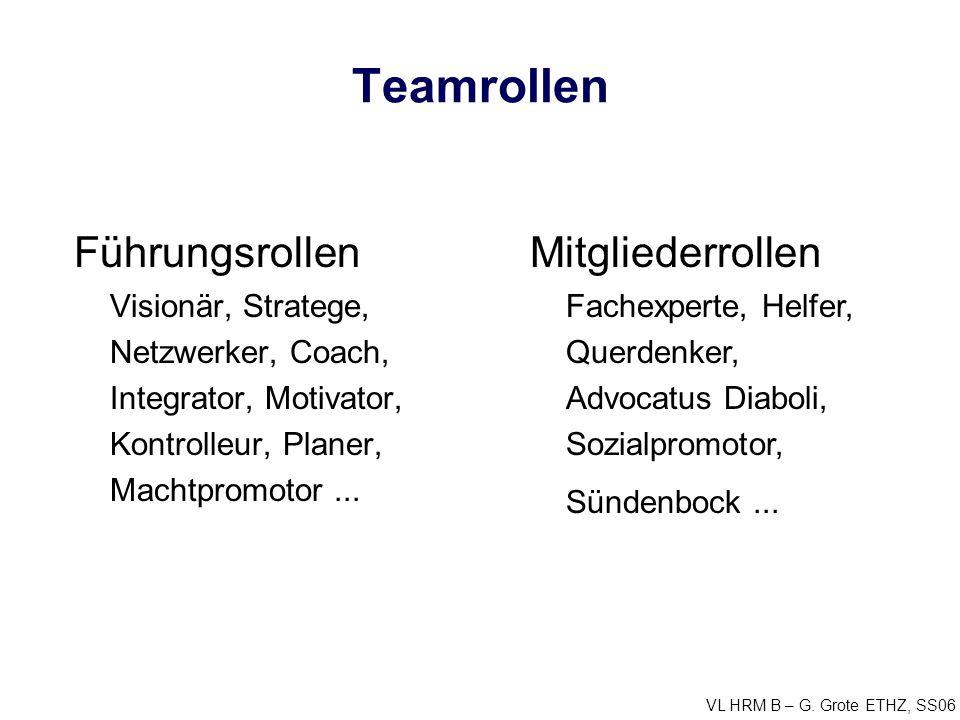 VL HRM B – G. Grote ETHZ, SS06 Teamrollen Führungsrollen Visionär, Stratege, Netzwerker, Coach, Integrator, Motivator, Kontrolleur, Planer, Machtpromo