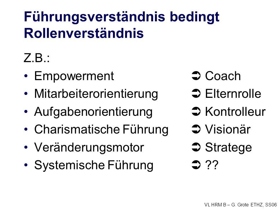 VL HRM B – G. Grote ETHZ, SS06 Führungsverständnis bedingt Rollenverständnis Z.B.: Empowerment  Coach Mitarbeiterorientierung  Elternrolle Aufgabeno