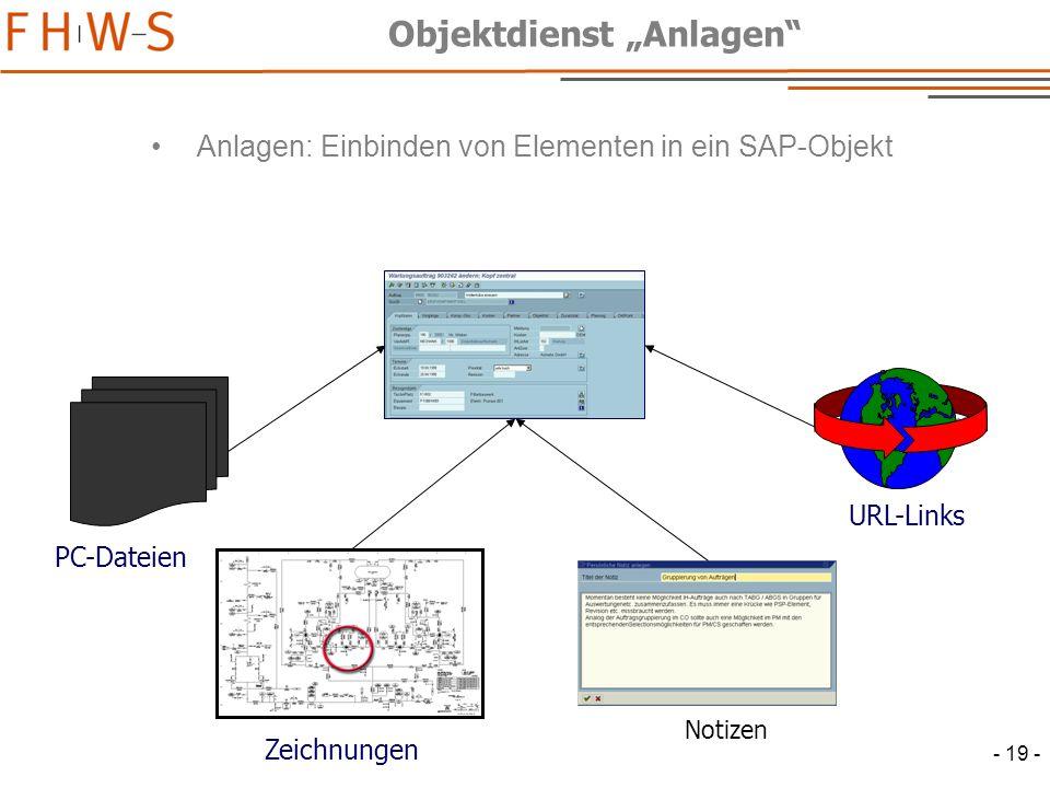 """- 19 - Objektdienst """"Anlagen Anlagen: Einbinden von Elementen in ein SAP-Objekt PC-Dateien Zeichnungen Notizen URL-Links"""