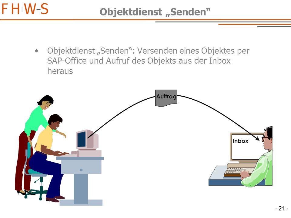 """- 21 - Inbox Auftrag Objektdienst """"Senden Objektdienst """"Senden : Versenden eines Objektes per SAP-Office und Aufruf des Objekts aus der Inbox heraus"""