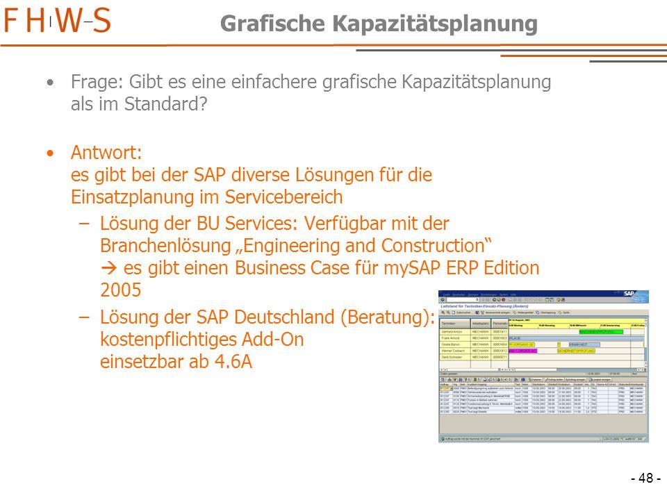 - 48 - Grafische Kapazitätsplanung Frage: Gibt es eine einfachere grafische Kapazitätsplanung als im Standard.