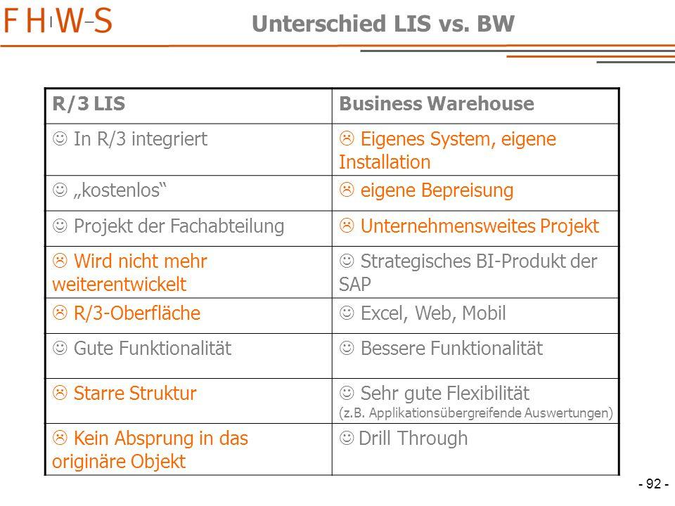 - 92 - Unterschied LIS vs.