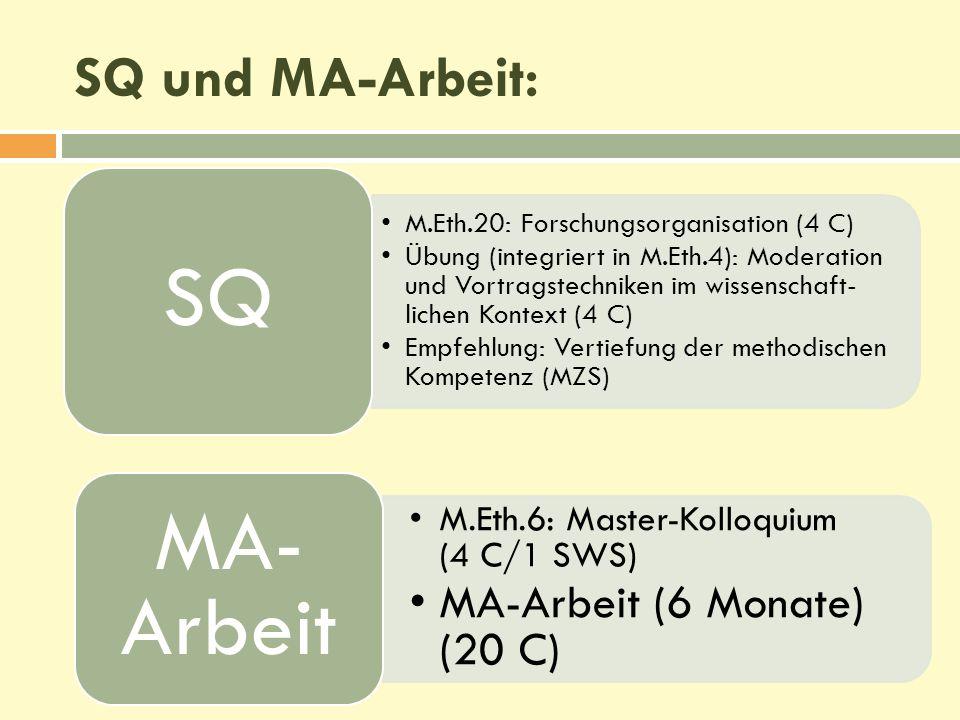 SQ und MA-Arbeit: M.Eth.20: Forschungsorganisation (4 C) Übung (integriert in M.Eth.4): Moderation und Vortragstechniken im wissenschaft- lichen Konte