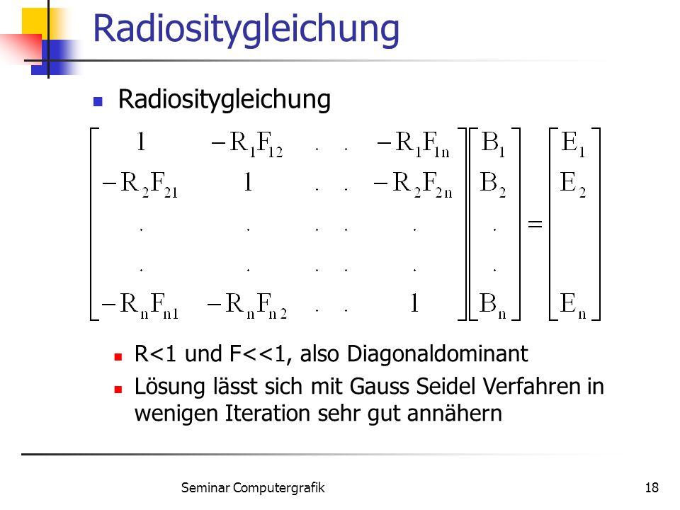 Seminar Computergrafik18 Radiositygleichung R<1 und F<<1, also Diagonaldominant Lösung lässt sich mit Gauss Seidel Verfahren in wenigen Iteration sehr