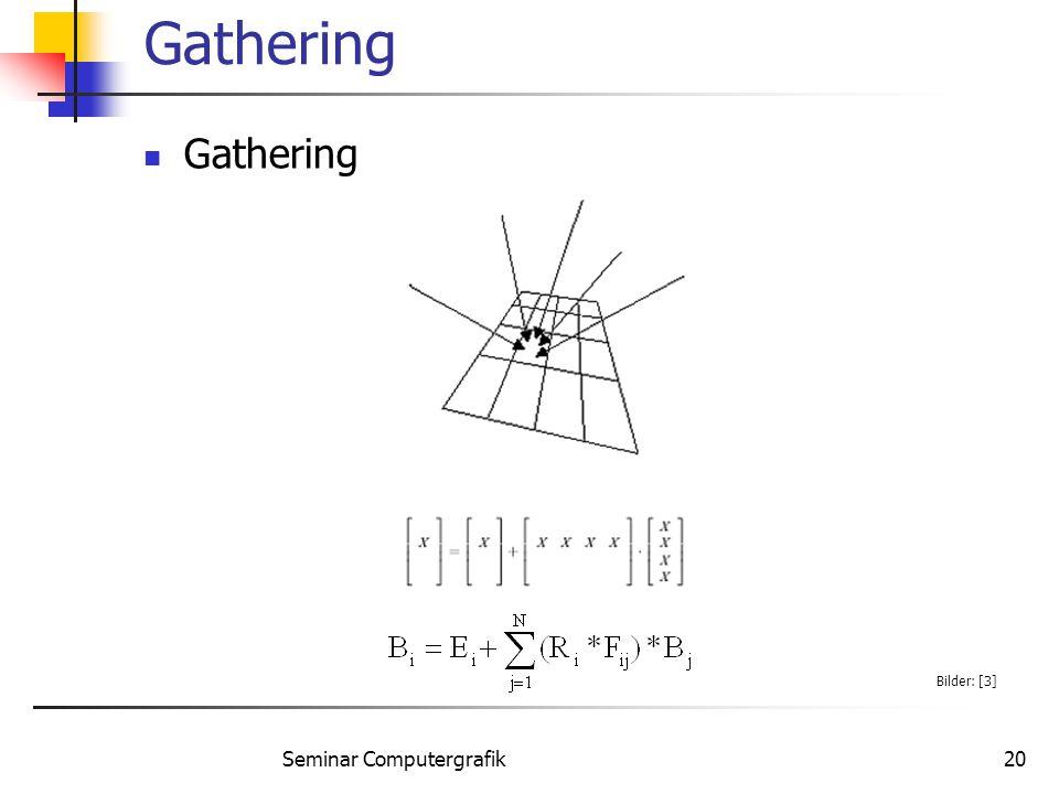 Seminar Computergrafik20 Gathering Bilder: [3]