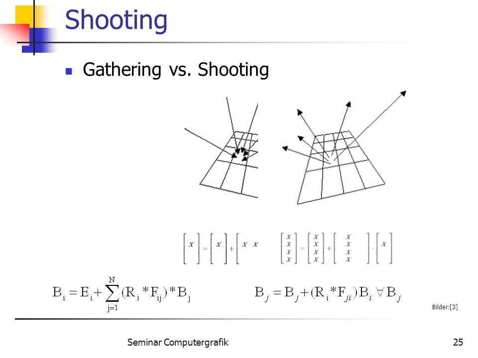 Seminar Computergrafik25 Shooting Gathering vs. Shooting Bilder:[3]