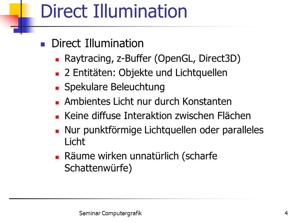 Seminar Computergrafik4 Direct Illumination Raytracing, z-Buffer (OpenGL, Direct3D) 2 Entitäten: Objekte und Lichtquellen Spekulare Beleuchtung Ambien