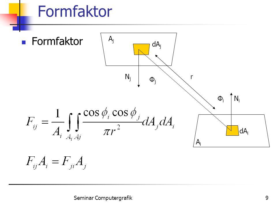 Seminar Computergrafik9 Formfaktor ФjФj ФiФi NjNj NiNi AiAi AjAj r dA j dA i
