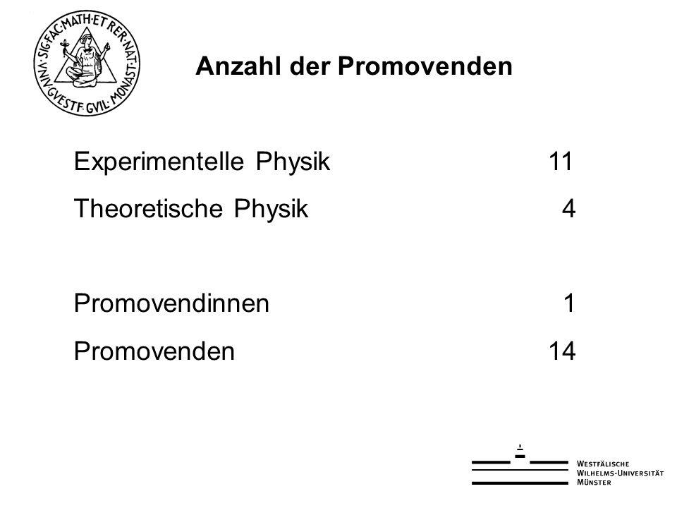 Anzahl der Promovenden Experimentelle Physik11 Theoretische Physik 4 Promovendinnen 1 Promovenden14