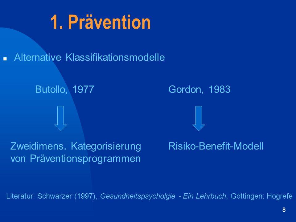 19 2.Prävention im Internet - Anwendungsbeispiele 2.2.1.