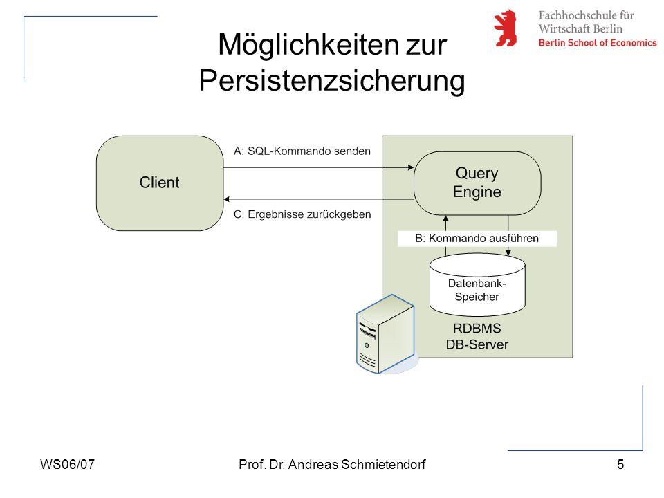 WS06/07Prof. Dr. Andreas Schmietendorf6 Möglichkeiten zur Persistenzsicherung