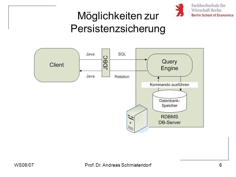 WS06/07Prof. Dr. Andreas Schmietendorf7 Möglichkeiten zur Persistenzsicherung