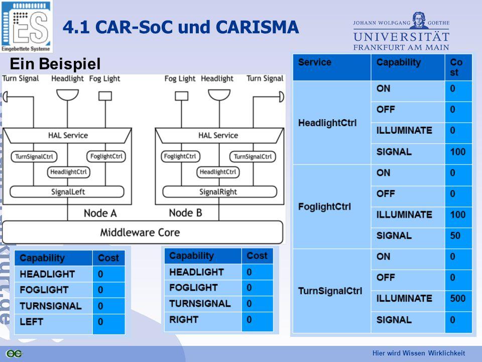 Hier wird Wissen Wirklichkeit Ein Beispiel 4.1 CAR-SoC und CARISMA