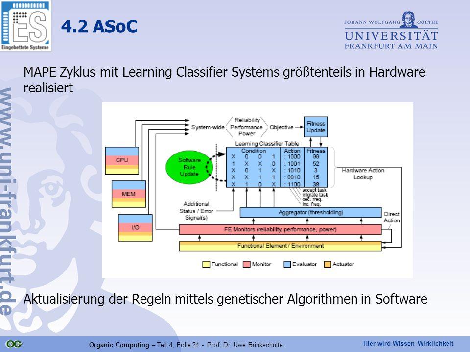 Hier wird Wissen Wirklichkeit Organic Computing – Teil 4, Folie 24 - Prof.