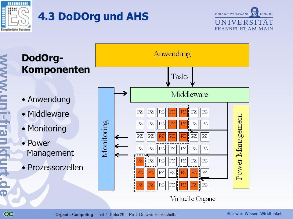 Hier wird Wissen Wirklichkeit Organic Computing – Teil 4, Folie 28 - Prof.