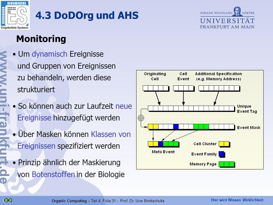 Hier wird Wissen Wirklichkeit Organic Computing – Teil 4, Folie 31 - Prof.