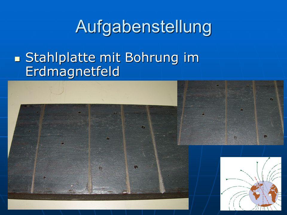 Motivation Zerstörungsfreie Werkstoffprüfung mittels Fluxgate-Magnetometer.