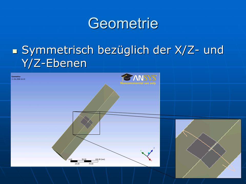 Ergebnisse Bohrung parallel zum Magnetfeld Bohrung parallel zum Magnetfeld