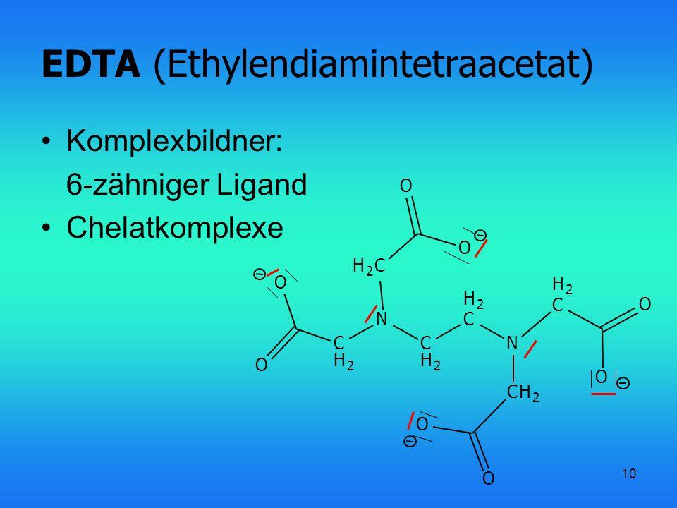 10 EDTA (Ethylendiamintetraacetat) Komplexbildner: 6-zähniger Ligand Chelatkomplexe H 2 C O O N C H 2 C H 2 O O H 2 C N H 2 C CH 2 O O O O