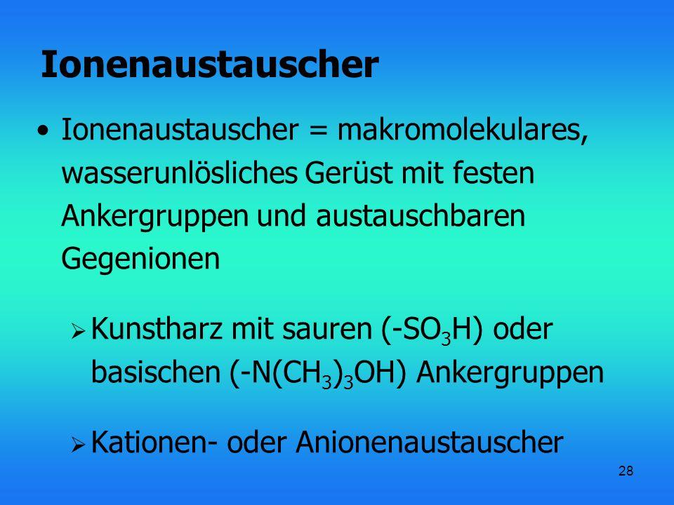 28 Ionenaustauscher Ionenaustauscher = makromolekulares, wasserunlösliches Gerüst mit festen Ankergruppen und austauschbaren Gegenionen  Kunstharz mit sauren (-SO 3 H) oder basischen (-N(CH 3 ) 3 OH) Ankergruppen  Kationen- oder Anionenaustauscher