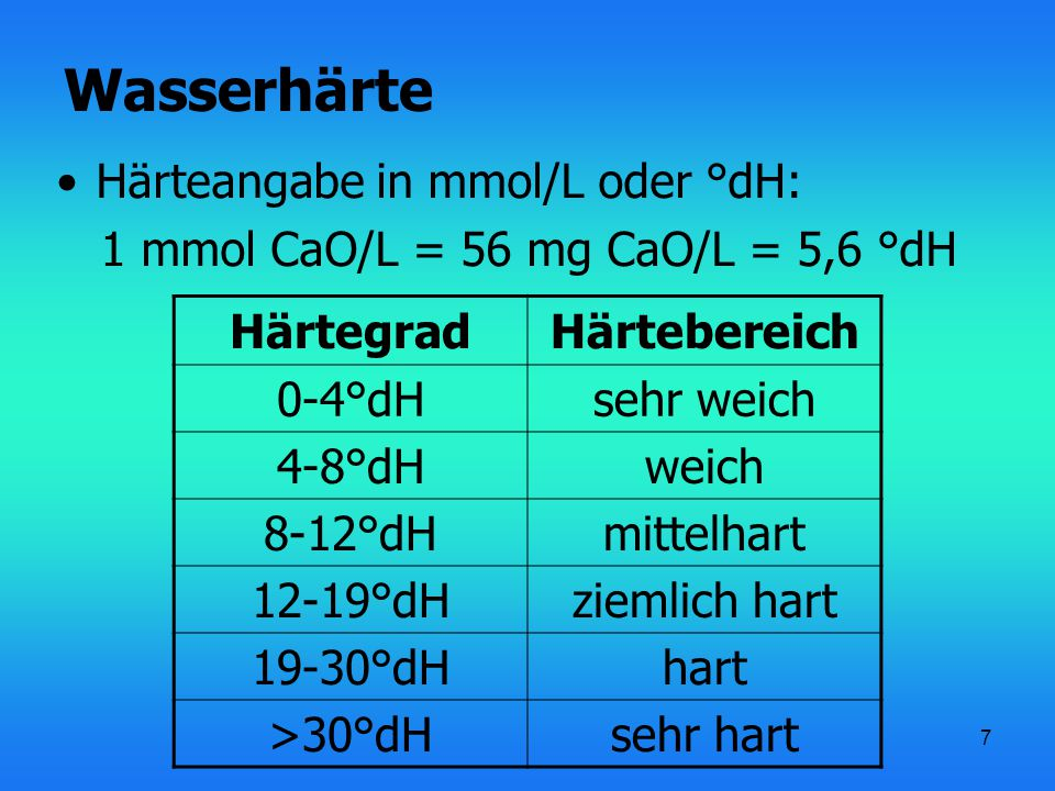 7 Wasserhärte Härteangabe in mmol/L oder °dH: 1 mmol CaO/L = 56 mg CaO/L = 5,6 °dH HärtegradHärtebereich 0-4°dHsehr weich 4-8°dHweich 8-12°dHmittelhar