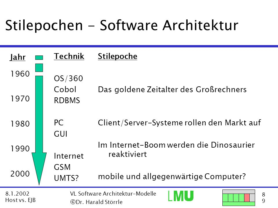 19 9 8.1.2002 Host vs.EJB VL Software Architektur-Modelle  Dr.