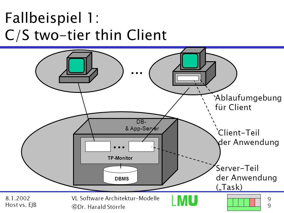 10 9 8.1.2002 Host vs.EJB VL Software Architektur-Modelle  Dr.