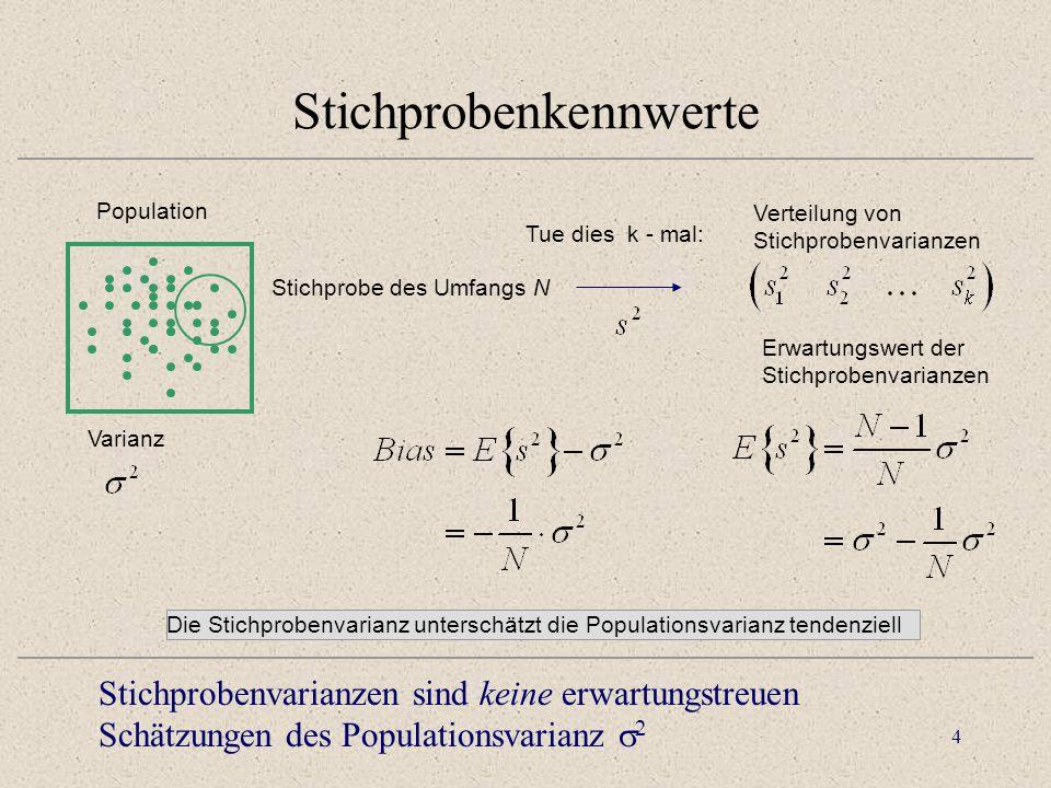 5 Korrektur Stichprobenvarianzen sind keine erwartungstreuen Schätzungen des Populationsvarianz   Die Stichprobenvarianz berechnet aus korrigiertem Umfang N-1 ist eine erwartungstreue Schätzung der Populationsvarianz Der Bias bei der Schätzung der Pop.Varianz aus der Stichprobenvarianz ist die Varianz der Stichprobenmittelwerte.
