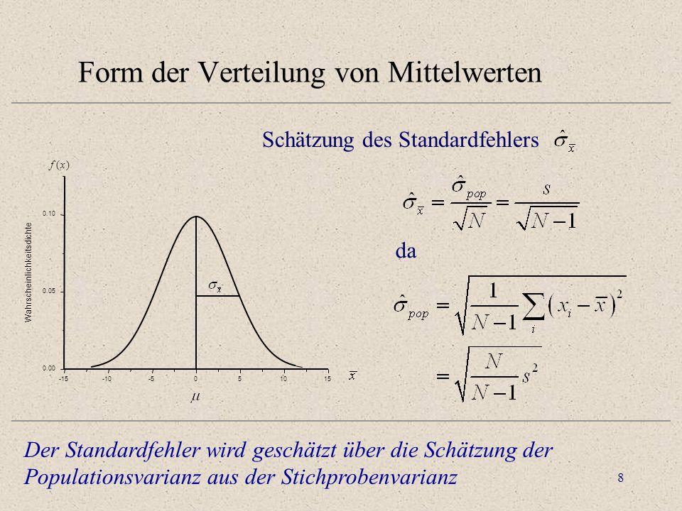9 Konfidenzintervalle in der Verteilung der Mittelwerte Konfidenzintervalle geben Intervalle um einen Kennwert an, in denen ein gesuchter Wert mit einer bestimmten WK liegt.