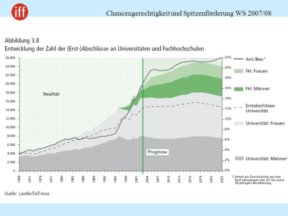 Chancengerechtigkeit und Spitzenförderung WS 2007/08 11