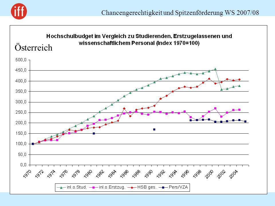 Chancengerechtigkeit und Spitzenförderung WS 2007/08 19 Österreich