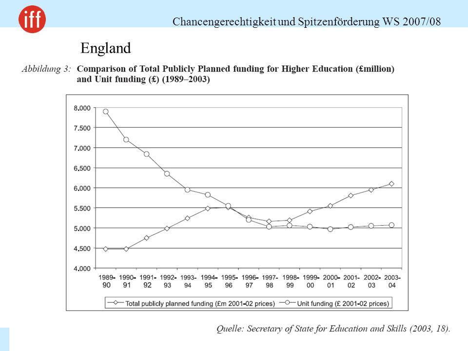 Chancengerechtigkeit und Spitzenförderung WS 2007/08 20 England
