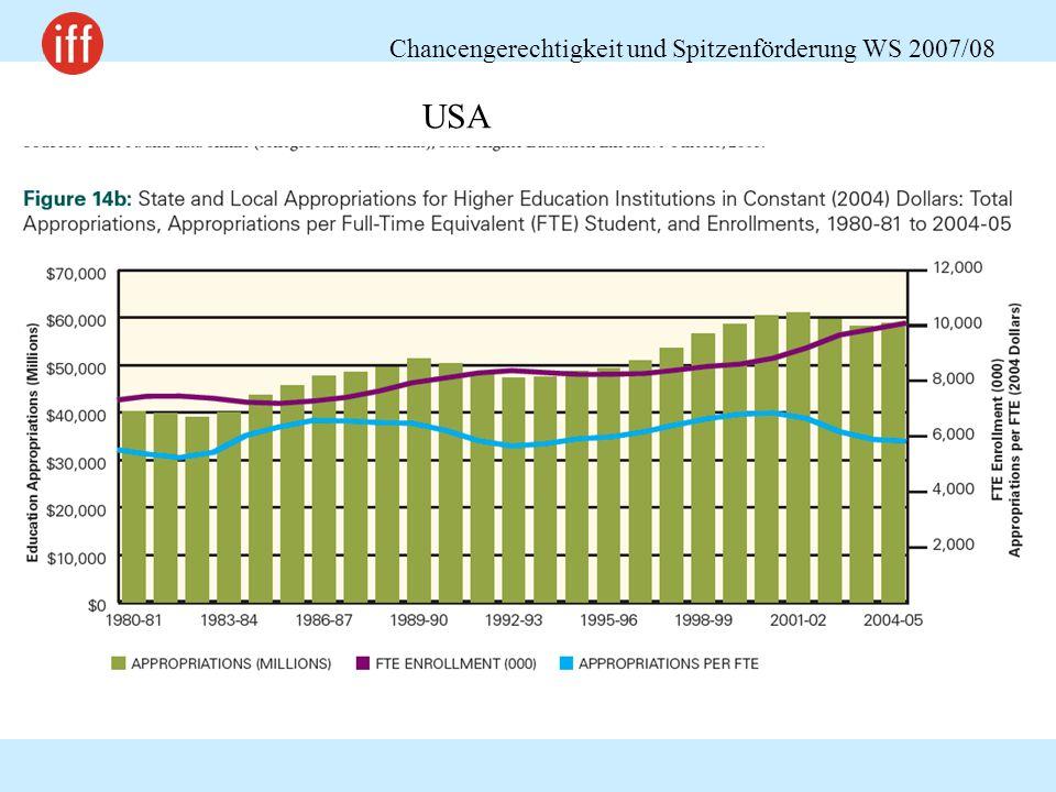 Chancengerechtigkeit und Spitzenförderung WS 2007/08 21 USA
