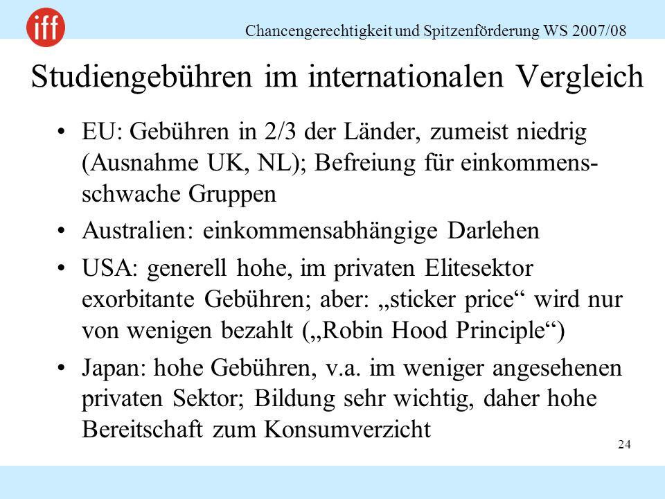 """Chancengerechtigkeit und Spitzenförderung WS 2007/08 24 Studiengebühren im internationalen Vergleich EU: Gebühren in 2/3 der Länder, zumeist niedrig (Ausnahme UK, NL); Befreiung für einkommens- schwache Gruppen Australien: einkommensabhängige Darlehen USA: generell hohe, im privaten Elitesektor exorbitante Gebühren; aber: """"sticker price wird nur von wenigen bezahlt (""""Robin Hood Principle ) Japan: hohe Gebühren, v.a."""