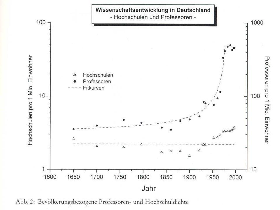 Chancengerechtigkeit und Spitzenförderung WS 2007/08 4