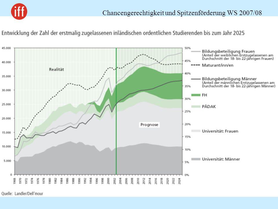 Chancengerechtigkeit und Spitzenförderung WS 2007/08 8