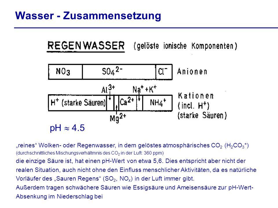 """pH  4.5 """"reines Wolken- oder Regenwasser, in dem gelöstes atmosphärisches CO 2 (H 2 CO 3 *) (durchschnittliches Mischungsverhältmnis des CO 2 in der Luft: 360 ppm) die einzige Säure ist, hat einen pH-Wert von etwa 5,6."""