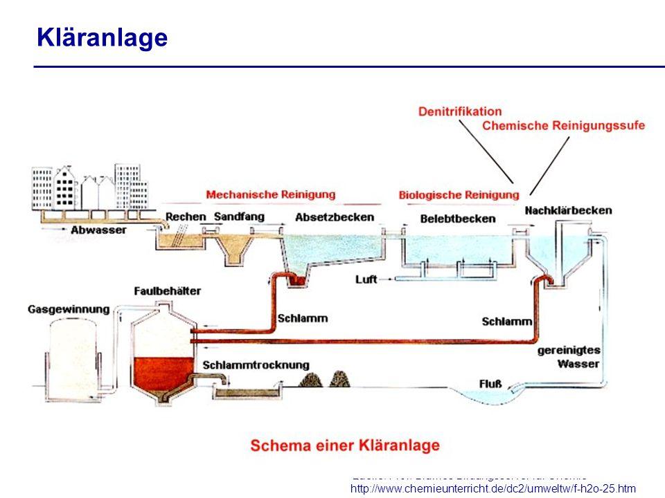 Quelle: Prof. Blumes Bildungsserver für Chemie http://www.chemieunterricht.de/dc2/umweltw/f-h2o-25.htm Kläranlage