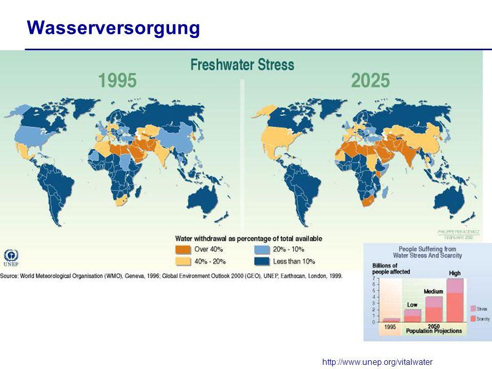 Wasserversorgung http://www.unep.org/vitalwater