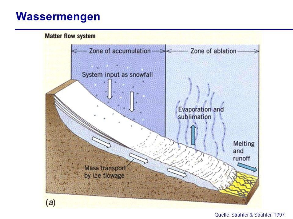 Wassermengen Quelle: Strahler & Strahler, 1997